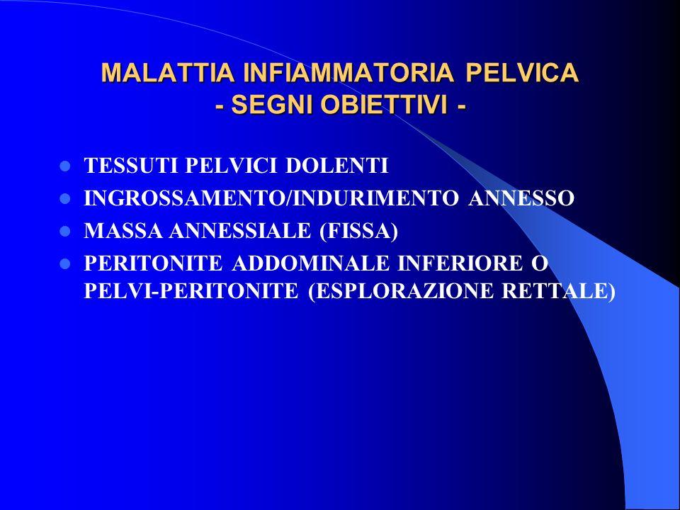 MALATTIA INFIAMMATORIA PELVICA - SEGNI OBIETTIVI - TESSUTI PELVICI DOLENTI INGROSSAMENTO/INDURIMENTO ANNESSO MASSA ANNESSIALE (FISSA) PERITONITE ADDOMINALE INFERIORE O PELVI-PERITONITE (ESPLORAZIONE RETTALE)
