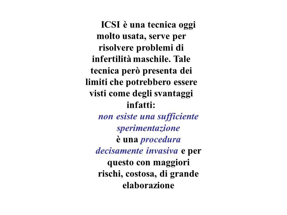 ICSI è una tecnica oggi molto usata, serve per risolvere problemi di infertilità maschile. Tale tecnica però presenta dei limiti che potrebbero essere