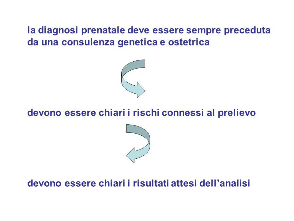 la diagnosi prenatale deve essere sempre preceduta da una consulenza genetica e ostetrica devono essere chiari i rischi connessi al prelievo devono es