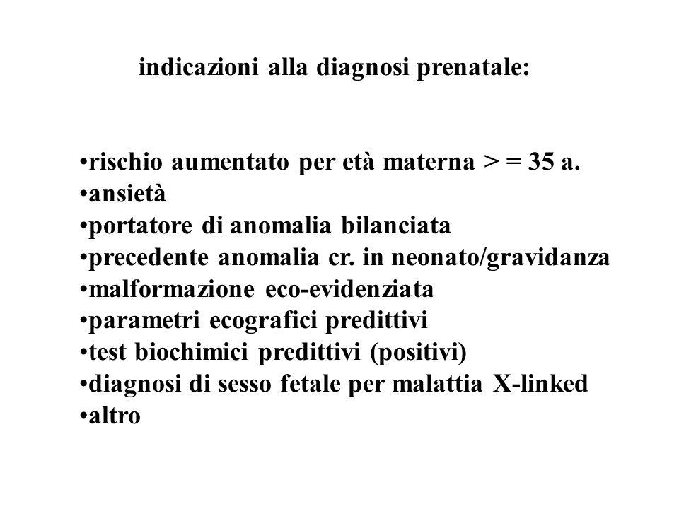 indicazioni alla diagnosi prenatale: rischio aumentato per età materna > = 35 a. ansietà portatore di anomalia bilanciata precedente anomalia cr. in n