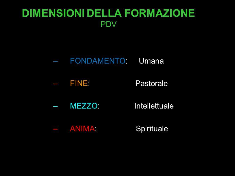 DIMENSIONI DELLA FORMAZIONE PDV – FONDAMENTO: Umana – FINE: Pastorale – MEZZO: Intellettuale – ANIMA: Spirituale