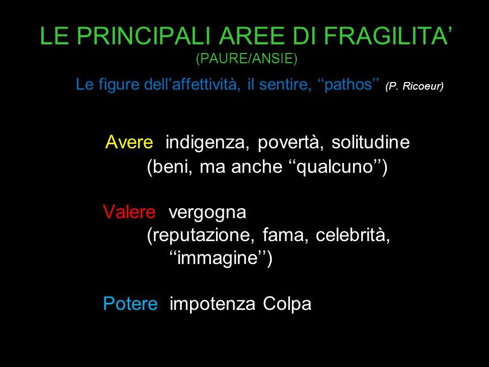 LE PRINCIPALI AREE DI FRAGILITA (PAURE/ANSIE) Le figure dellaffettività, il sentire, pathos (P. Ricoeur) Avere indigenza, povertà, solitudine (beni, m