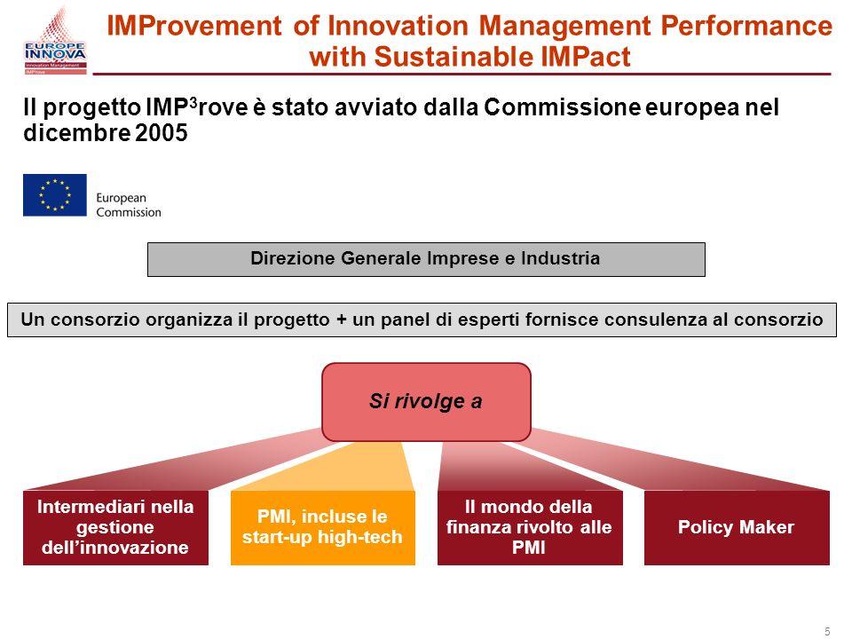 5 Il progetto IMP 3 rove è stato avviato dalla Commissione europea nel dicembre 2005 Un consorzio organizza il progetto + un panel di esperti fornisce consulenza al consorzio Direzione Generale Imprese e Industria Intermediari nella gestione dellinnovazione PMI, incluse le start-up high-tech Il mondo della finanza rivolto alle PMI Si rivolge a Policy Maker IMProvement of Innovation Management Performance with Sustainable IMPact