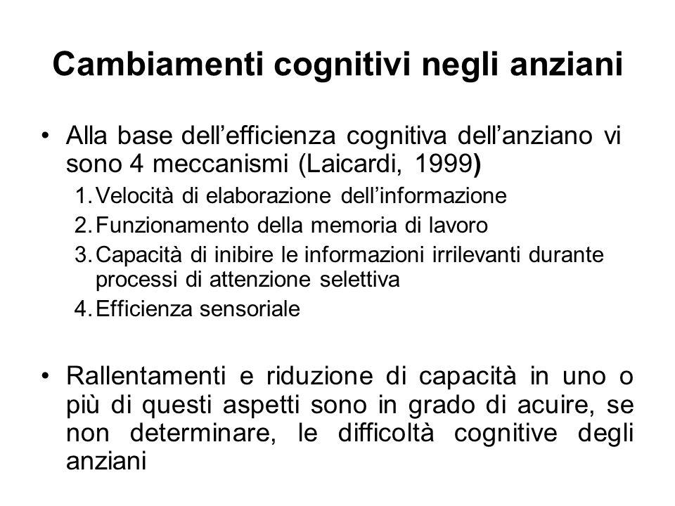 Le funzioni principali Attenzione Memoria Linguaggio Ragionamento