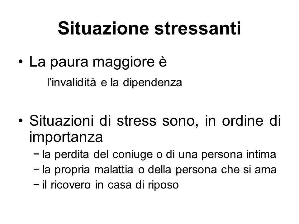 Situazione stressanti La paura maggiore è linvalidità e la dipendenza Situazioni di stress sono, in ordine di importanza la perdita del coniuge o di u