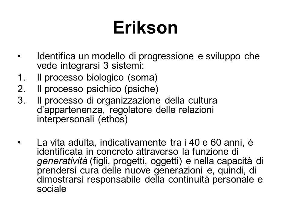 Erikson: stadi di sviluppo Fasi Ev.