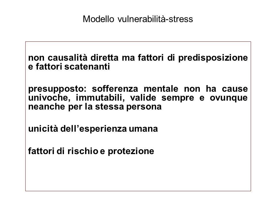 Modello vulnerabilità-stress non causalità diretta ma fattori di predisposizione e fattori scatenanti presupposto: sofferenza mentale non ha cause uni
