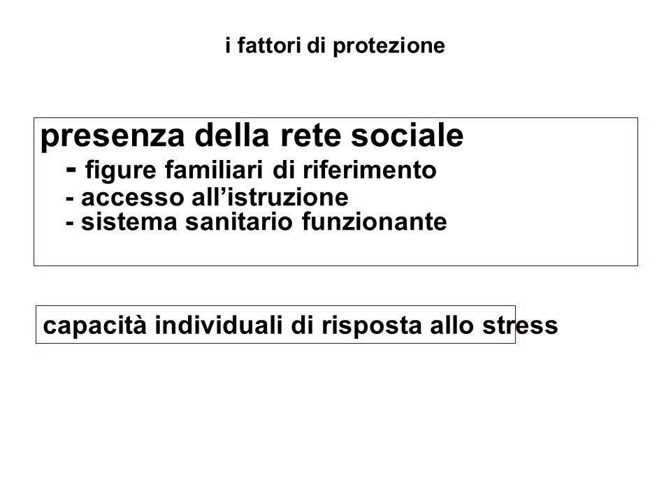 presenza della rete sociale - figure familiari di riferimento - accesso allistruzione - sistema sanitario funzionante i fattori di protezione capacità