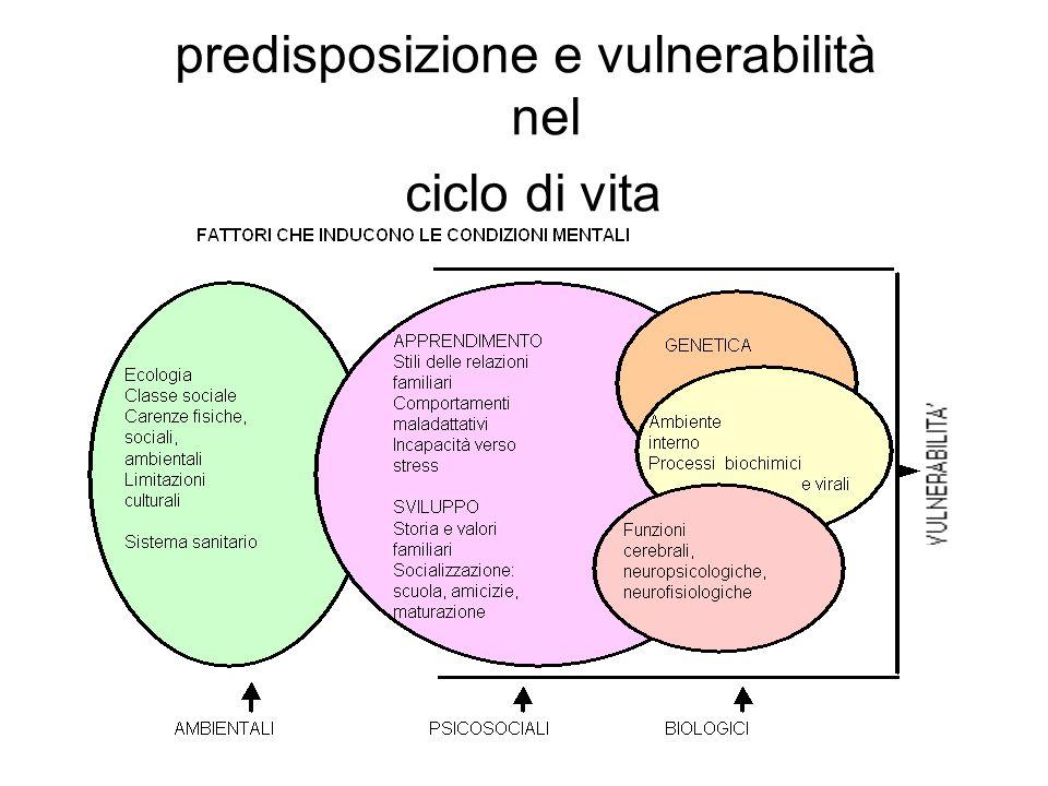 predisposizione e vulnerabilità nel ciclo di vita