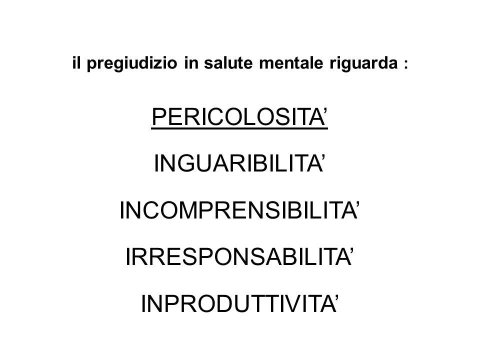 il pregiudizio in salute mentale riguarda : PERICOLOSITA INGUARIBILITA INCOMPRENSIBILITA IRRESPONSABILITA INPRODUTTIVITA