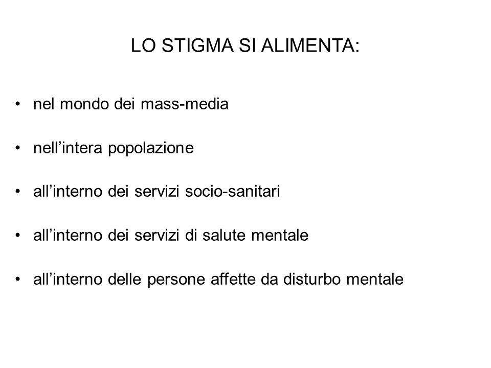 LO STIGMA SI ALIMENTA: nel mondo dei mass-media nellintera popolazione allinterno dei servizi socio-sanitari allinterno dei servizi di salute mentale