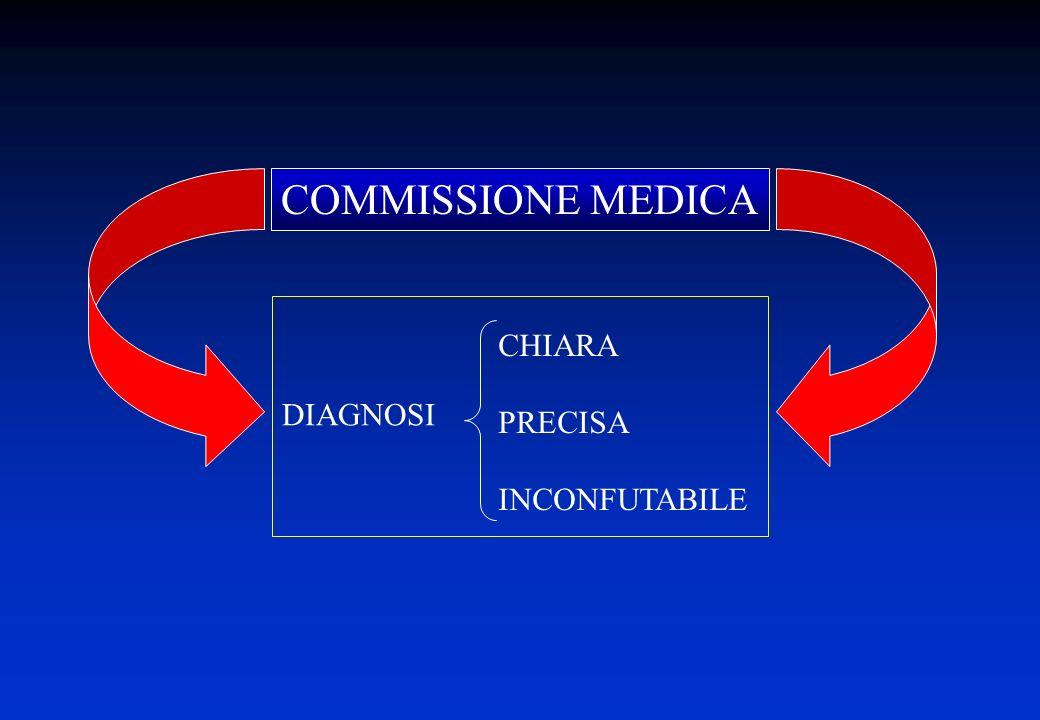 COMMISSIONE MEDICA DIAGNOSI CHIARA PRECISA INCONFUTABILE