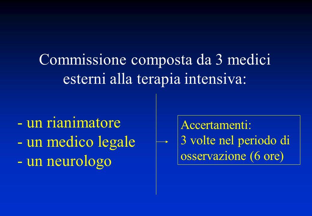 Commissione composta da 3 medici esterni alla terapia intensiva: Accertamenti: 3 volte nel periodo di osservazione (6 ore) - un rianimatore - un medic