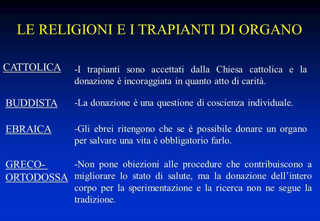 LE RELIGIONI E I TRAPIANTI DI ORGANO -La donazione è una questione di coscienza individuale. -I trapianti sono accettati dalla Chiesa cattolica e la d