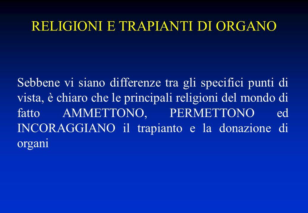 Sebbene vi siano differenze tra gli specifici punti di vista, è chiaro che le principali religioni del mondo di fatto AMMETTONO, PERMETTONO ed INCORAG