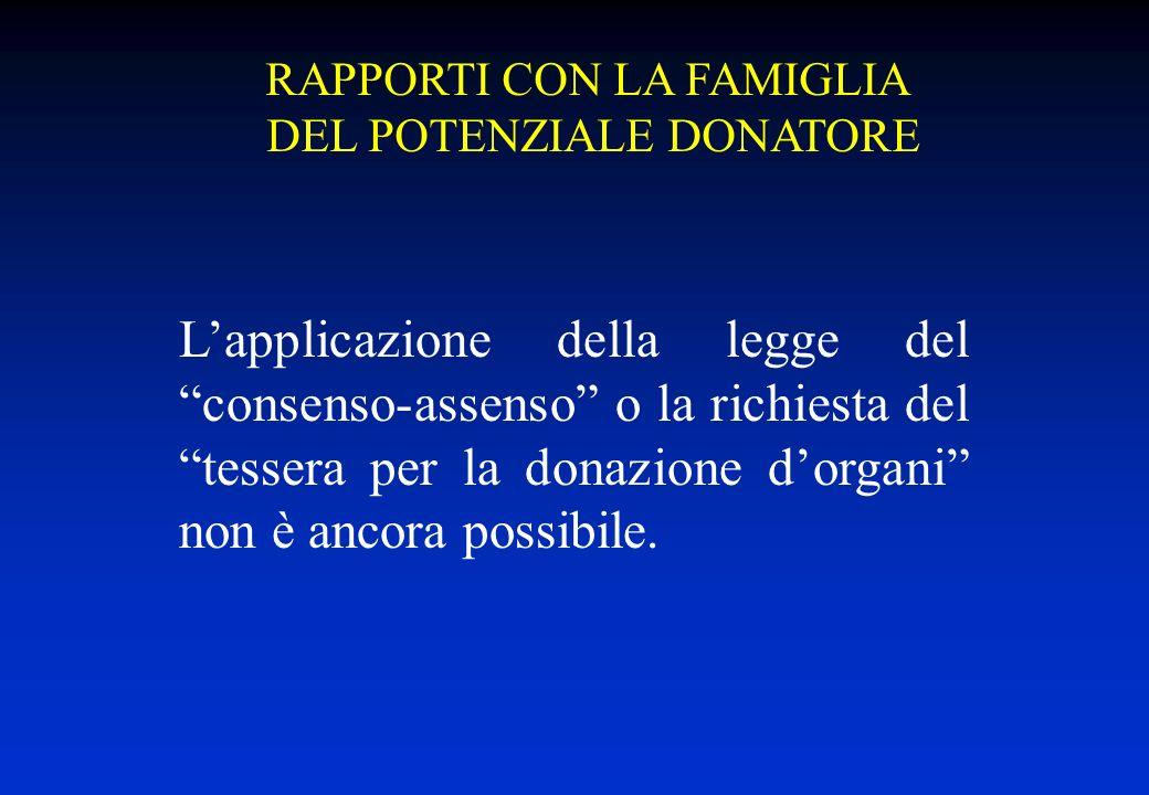 Lapplicazione della legge del consenso-assenso o la richiesta del tessera per la donazione dorgani non è ancora possibile. RAPPORTI CON LA FAMIGLIA DE