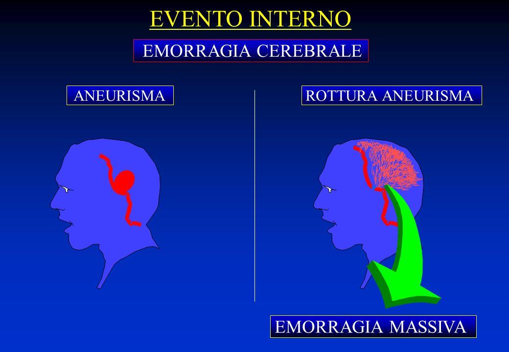 ANEURISMA EVENTO INTERNO EMORRAGIA MASSIVA ROTTURA ANEURISMA EMORRAGIA CEREBRALE