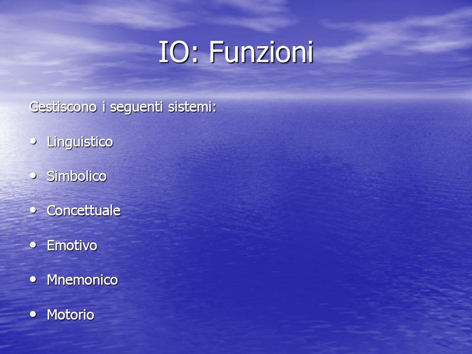 IO: Funzioni Gestiscono i seguenti sistemi: Linguistico Linguistico Simbolico Simbolico Concettuale Concettuale Emotivo Emotivo Mnemonico Mnemonico Mo