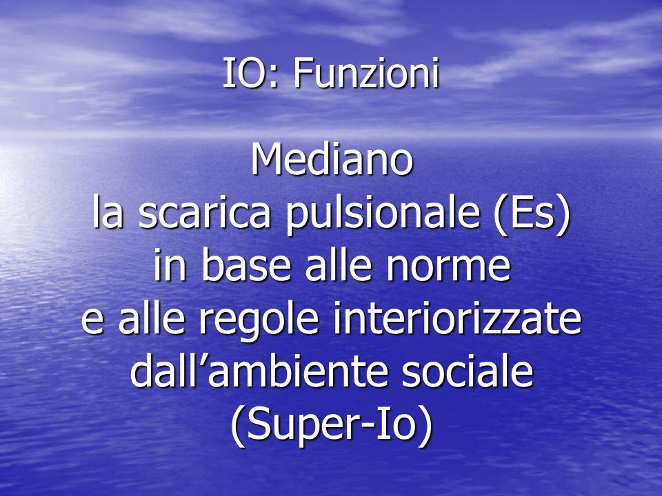IO: Funzioni Mediano la scarica pulsionale (Es) in base alle norme e alle regole interiorizzate dallambiente sociale (Super-Io)