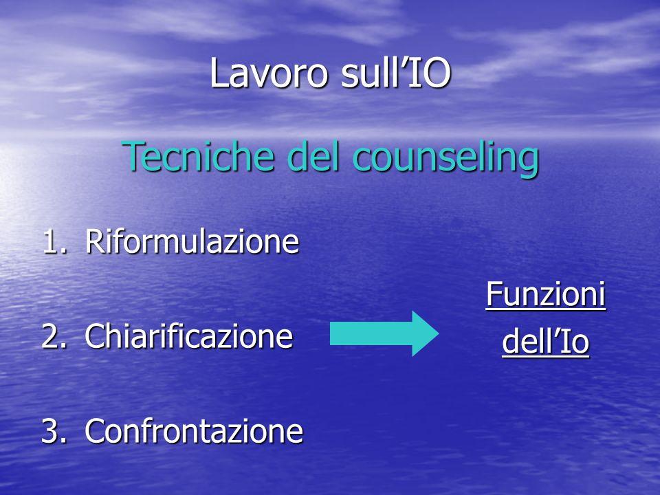 Lavoro sullIO 1.Riformulazione 2.Chiarificazione 3.Confrontazione Tecniche del counseling FunzionidellIo