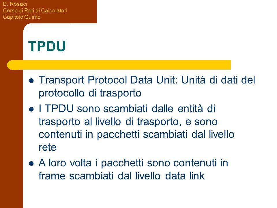 D. Rosaci Corso di Reti di Calcolatori Capitolo Quinto TPDU Transport Protocol Data Unit: Unità di dati del protocollo di trasporto I TPDU sono scambi