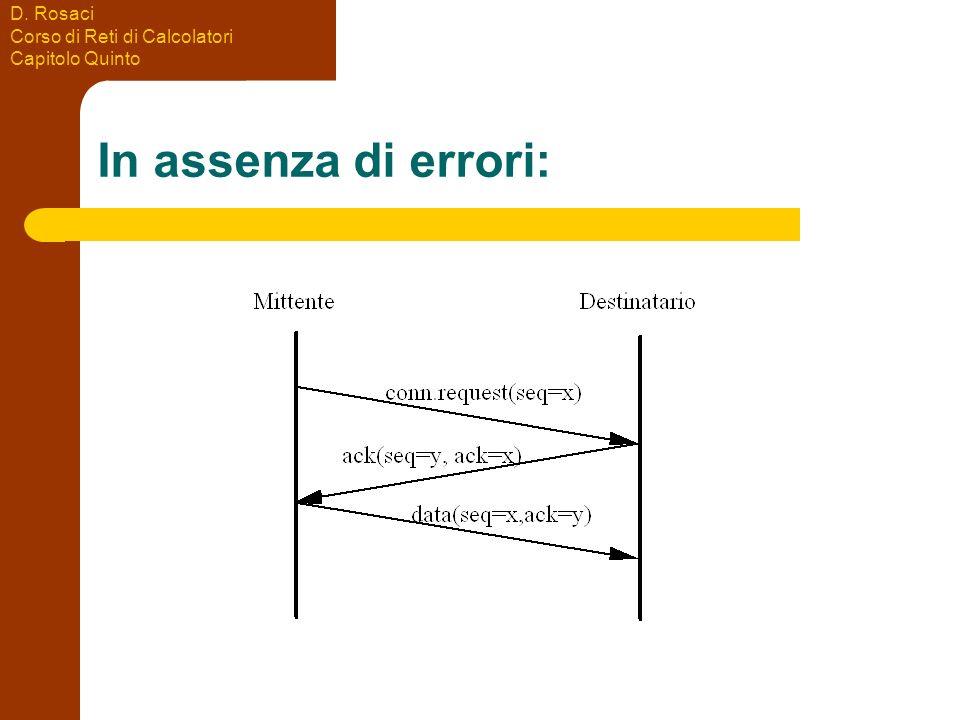 D. Rosaci Corso di Reti di Calcolatori Capitolo Quinto In assenza di errori: