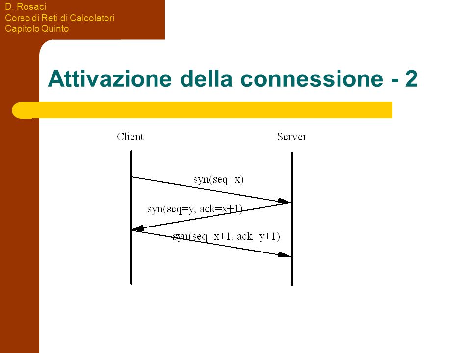 D. Rosaci Corso di Reti di Calcolatori Capitolo Quinto Attivazione della connessione - 2