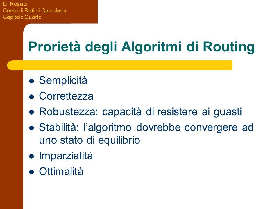 D. Rosaci Corso di Reti di Calcolatori Capitolo Quarto Prorietà degli Algoritmi di Routing Semplicità Correttezza Robustezza: capacità di resistere ai