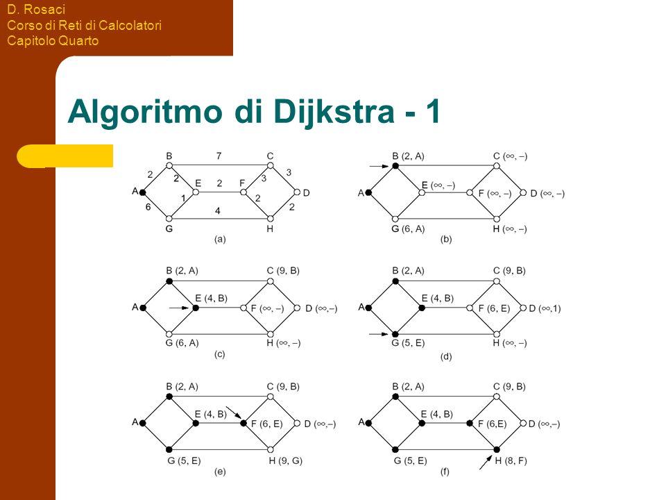 D. Rosaci Corso di Reti di Calcolatori Capitolo Quarto Algoritmo di Dijkstra - 1