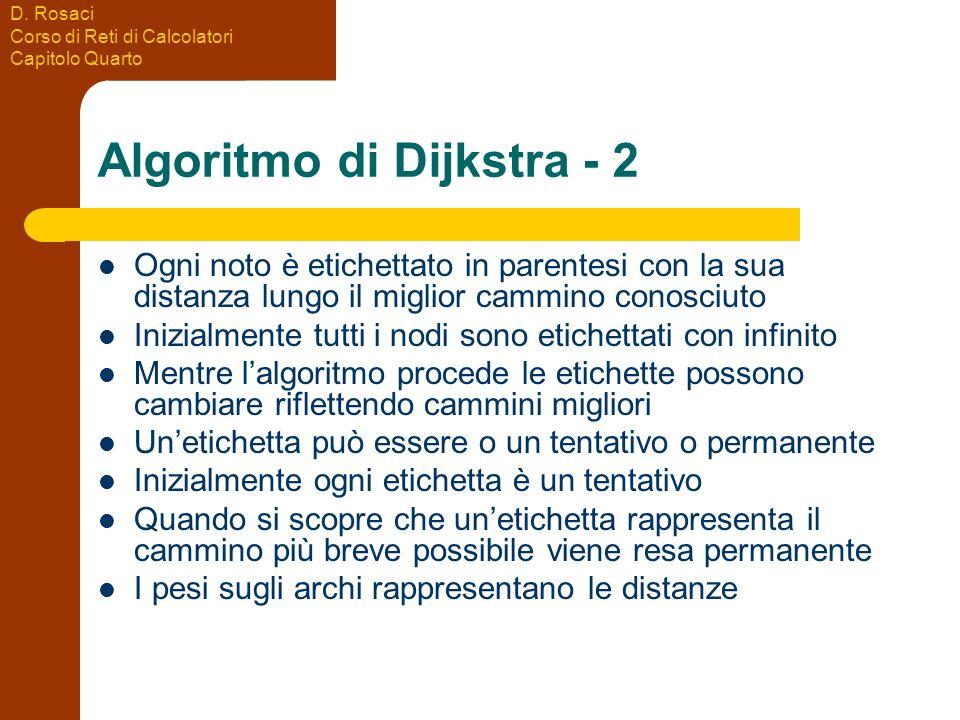D. Rosaci Corso di Reti di Calcolatori Capitolo Quarto Algoritmo di Dijkstra - 2 Ogni noto è etichettato in parentesi con la sua distanza lungo il mig