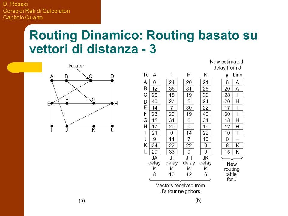 D. Rosaci Corso di Reti di Calcolatori Capitolo Quarto Routing Dinamico: Routing basato su vettori di distanza - 3