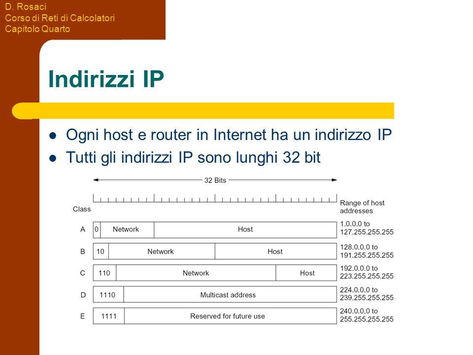 D. Rosaci Corso di Reti di Calcolatori Capitolo Quarto Indirizzi IP Ogni host e router in Internet ha un indirizzo IP Tutti gli indirizzi IP sono lung