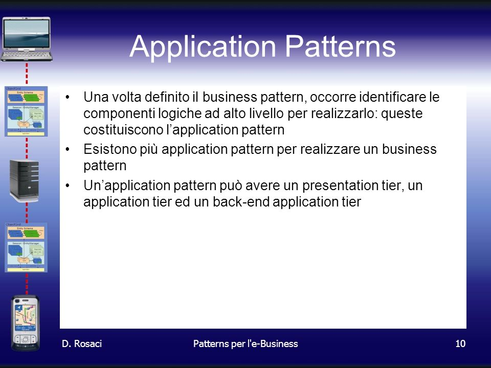 10 Application Patterns Una volta definito il business pattern, occorre identificare le componenti logiche ad alto livello per realizzarlo: queste costituiscono lapplication pattern Esistono più application pattern per realizzare un business pattern Unapplication pattern può avere un presentation tier, un application tier ed un back-end application tier D.