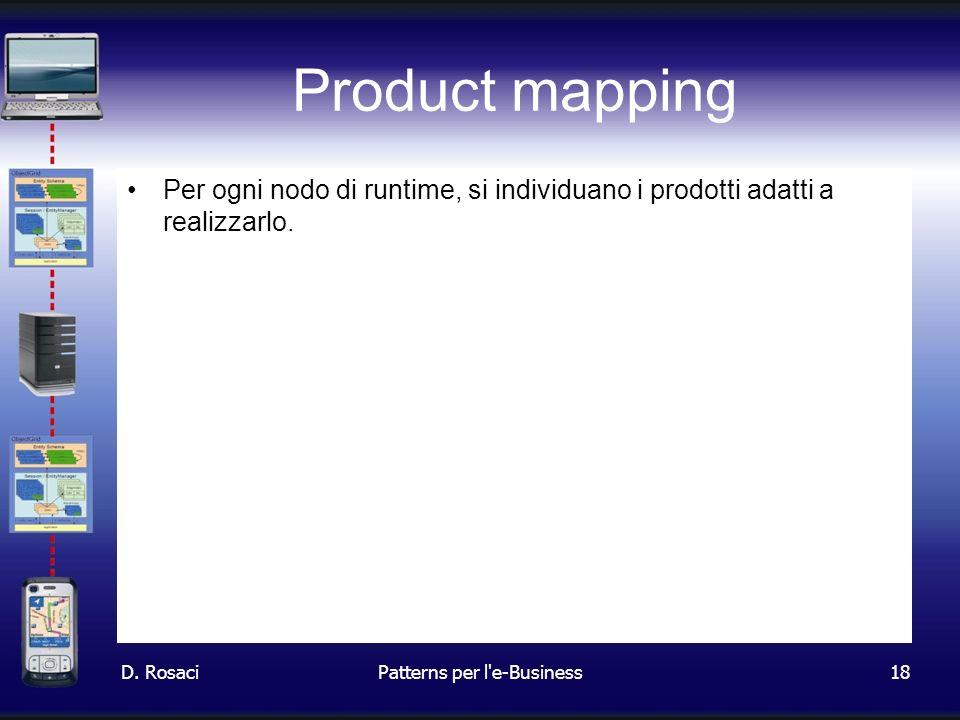 18 Product mapping Per ogni nodo di runtime, si individuano i prodotti adatti a realizzarlo.