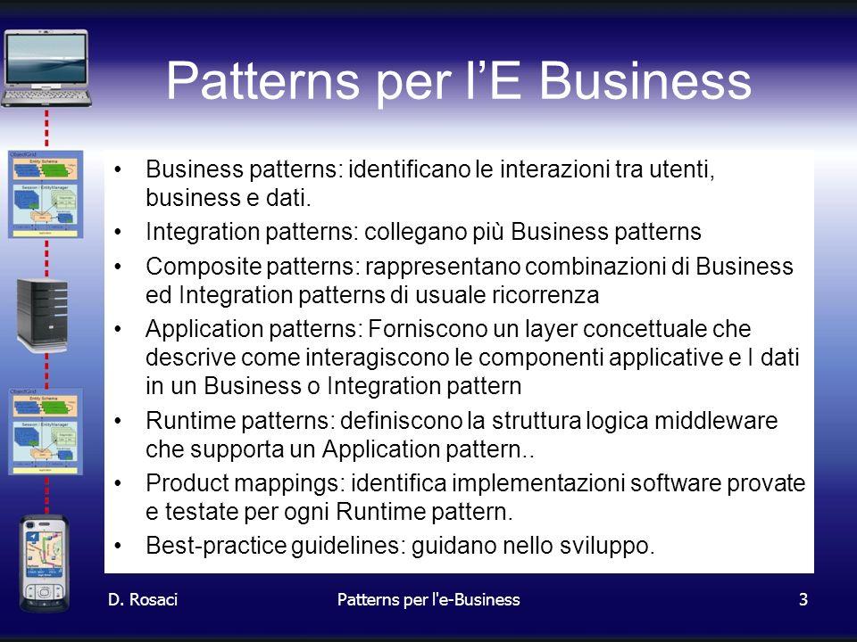 14 Runtime patterns Un application pattern può essere ulteriormente raffinato nelle funzioni che lo compongono.