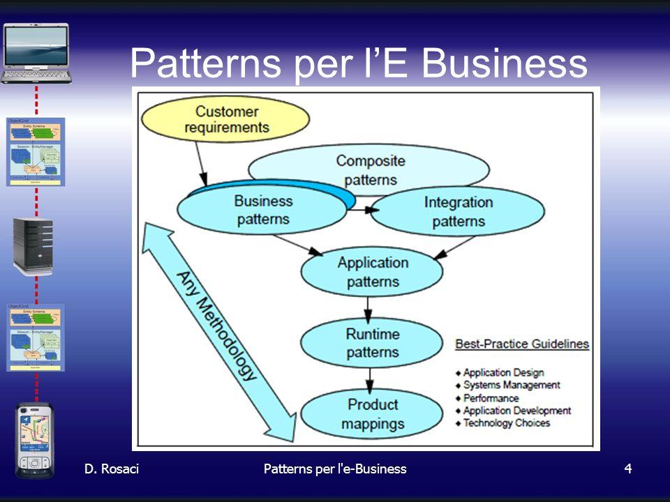 5 Business patterns primari D. RosaciPatterns per l e-Business