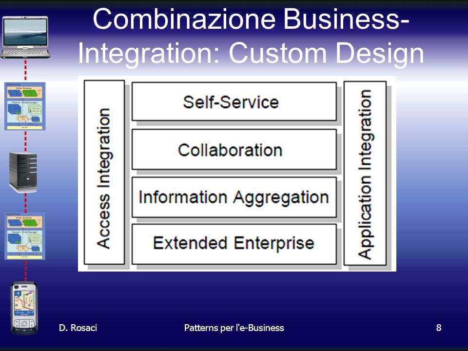 9 Composite Patterns D. RosaciPatterns per l e-Business