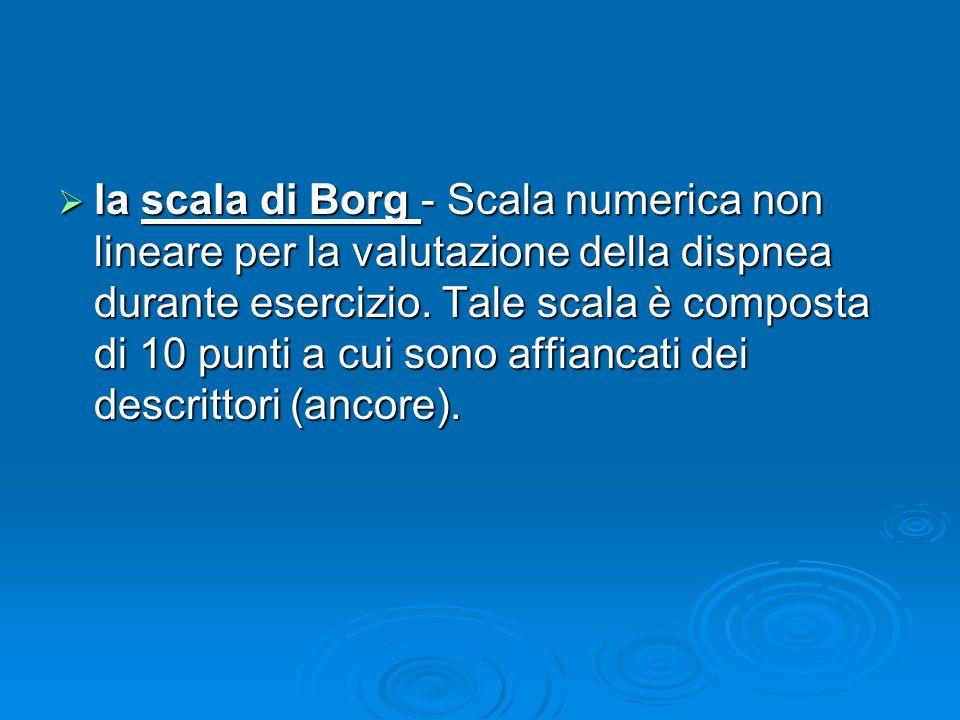 la scala di Borg - Scala numerica non lineare per la valutazione della dispnea durante esercizio. Tale scala è composta di 10 punti a cui sono affianc