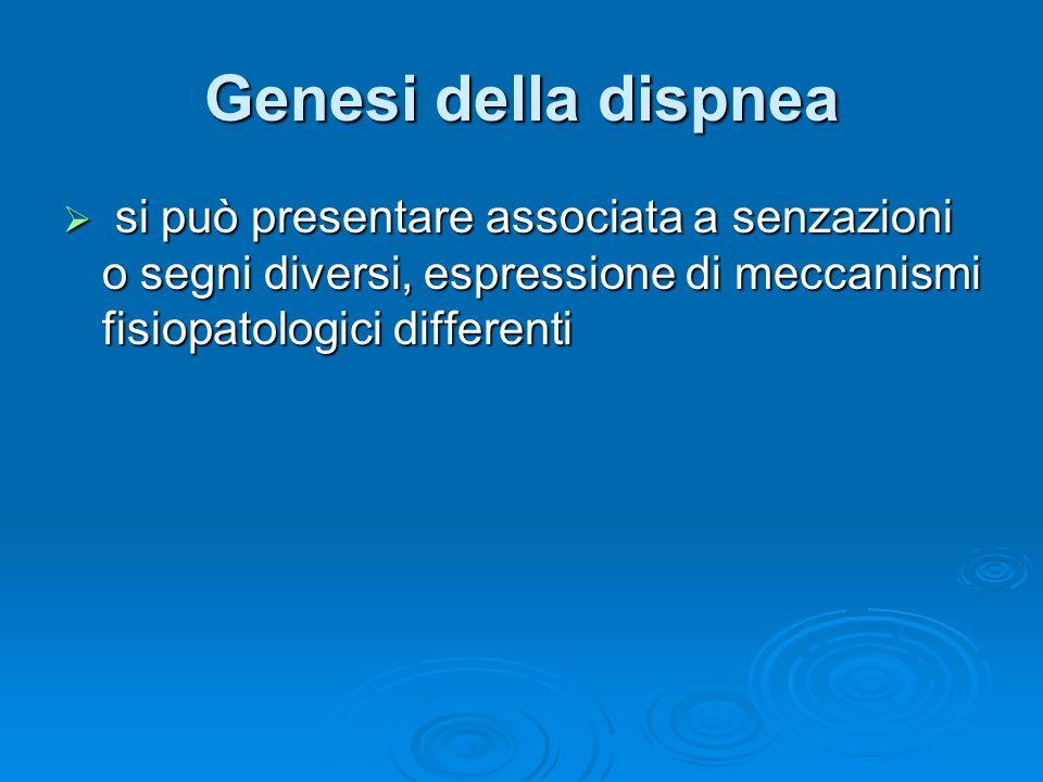 Genesi della dispnea si può presentare associata a senzazioni o segni diversi, espressione di meccanismi fisiopatologici differenti si può presentare associata a senzazioni o segni diversi, espressione di meccanismi fisiopatologici differenti