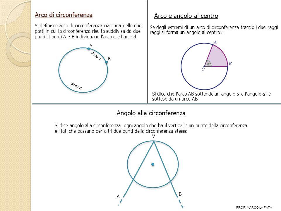 Relazione fra angoli al centro e angoli alla circonferenza Ogni angolo alla circonferenza è la metà dellangolo al centro corrispondente Tutti gli angoli alla circonferenza che insistono su uno stesso arco sono congruenti Ogni angolo alla circonferenza che insiste su una semicirconferenza è un angolo retto In ogni triangolo rettangolo la mediana relativa allipotenusa è la metà dellipotenusa PROF.