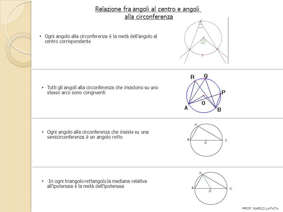 Relazione fra angoli al centro e angoli alla circonferenza Ogni angolo alla circonferenza è la metà dellangolo al centro corrispondente Tutti gli ango