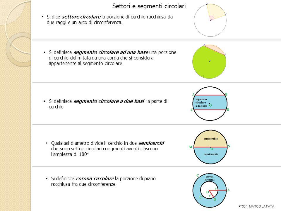 Settori e segmenti circolari Si dice settore circolare la porzione di cerchio racchiusa da due raggi e un arco di circonferenza. Si definisce segmento