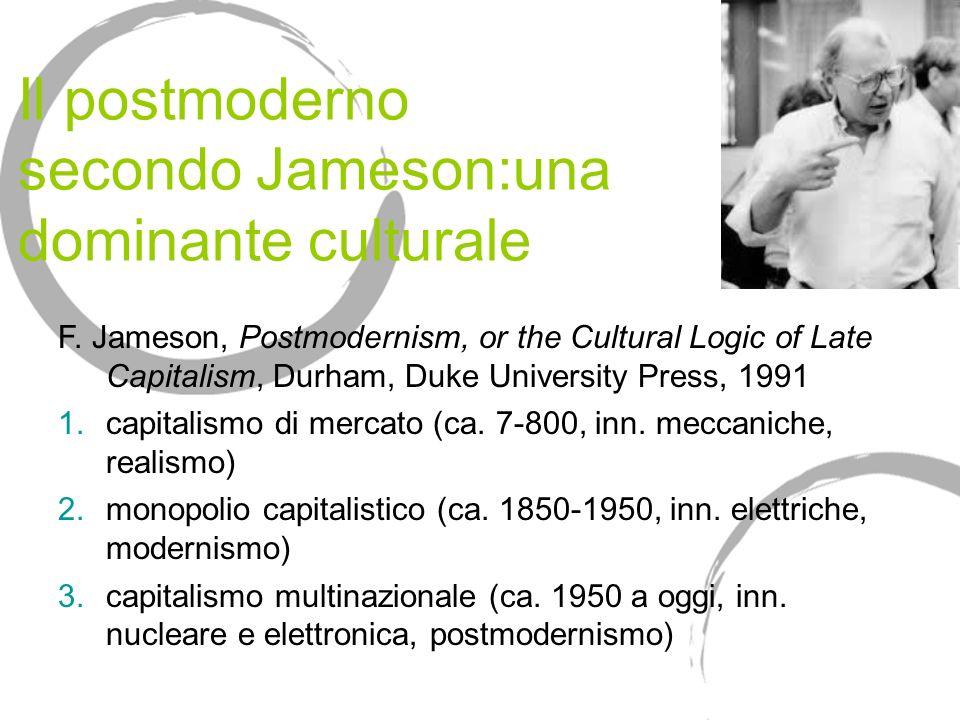 Termini chiave del postmoderno 1.Grand récits, loro fine (Jean-François Lyotard, La condition postmoderne, Paris, Les Éditions de Minuit, 1979 ) 2.simulacro (Jean Baudrillard, Simulacres et Simulation, Paris, Galilée, 1981)