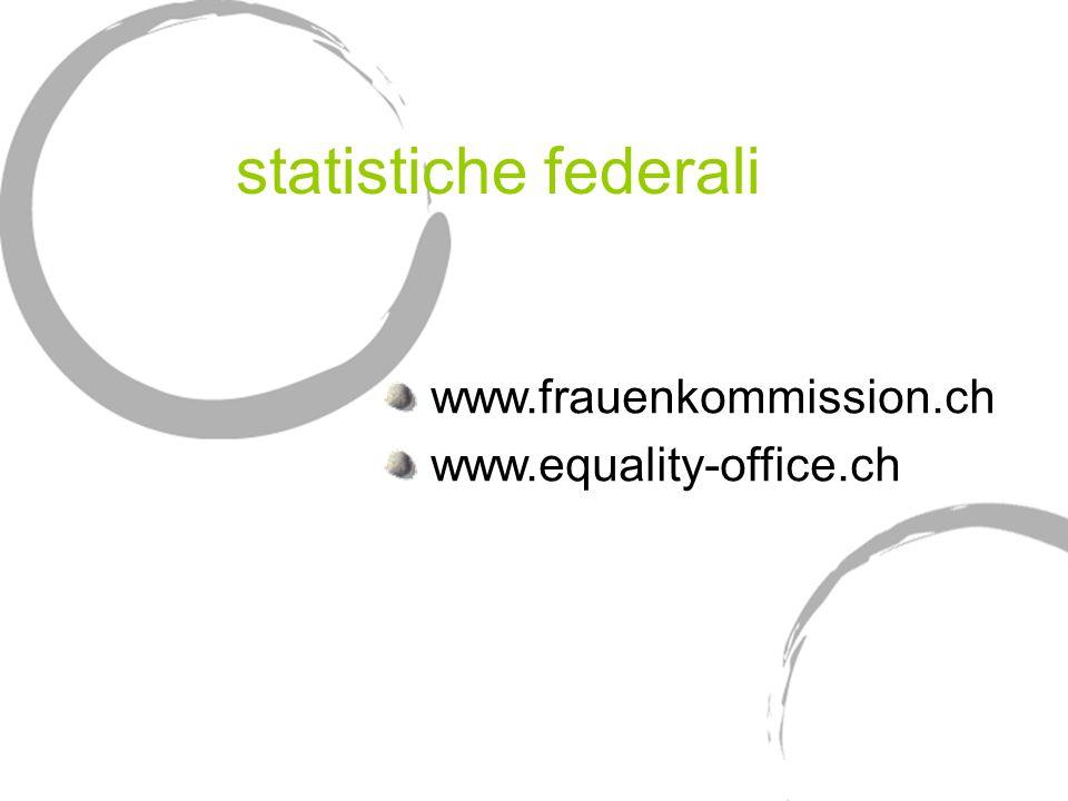 statistiche federali www.frauenkommission.ch www.equality-office.ch