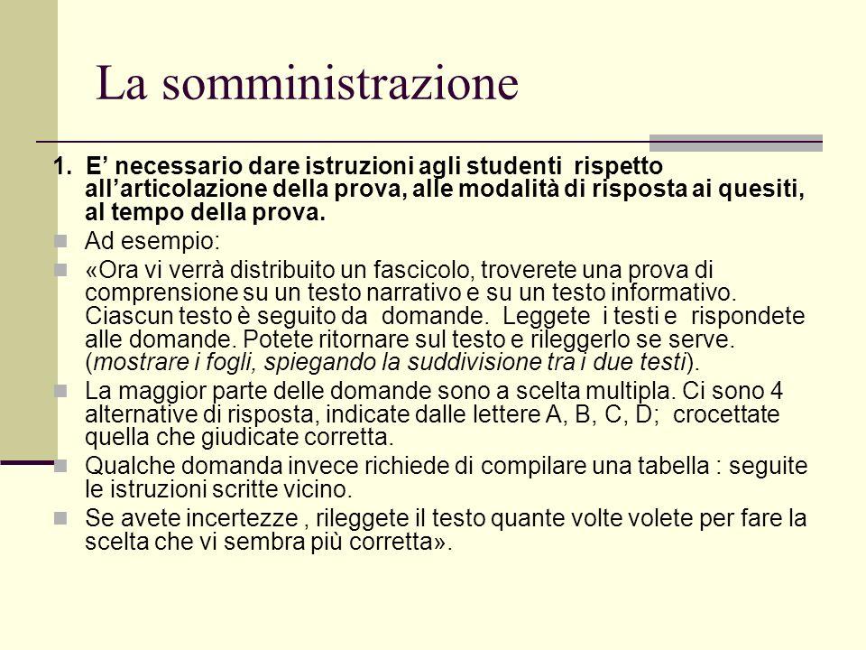 La somministrazione 1.