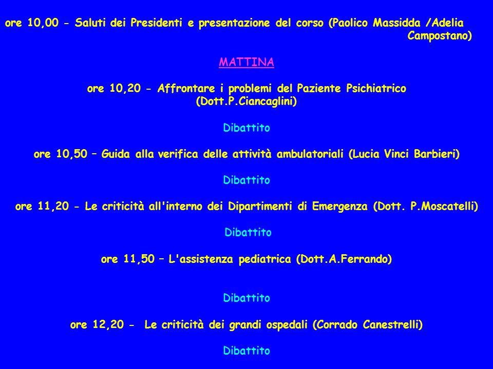 ore 10,00 - Saluti dei Presidenti e presentazione del corso (Paolico Massidda /Adelia Campostano) MATTINA ore 10,20 - Affrontare i problemi del Pazien