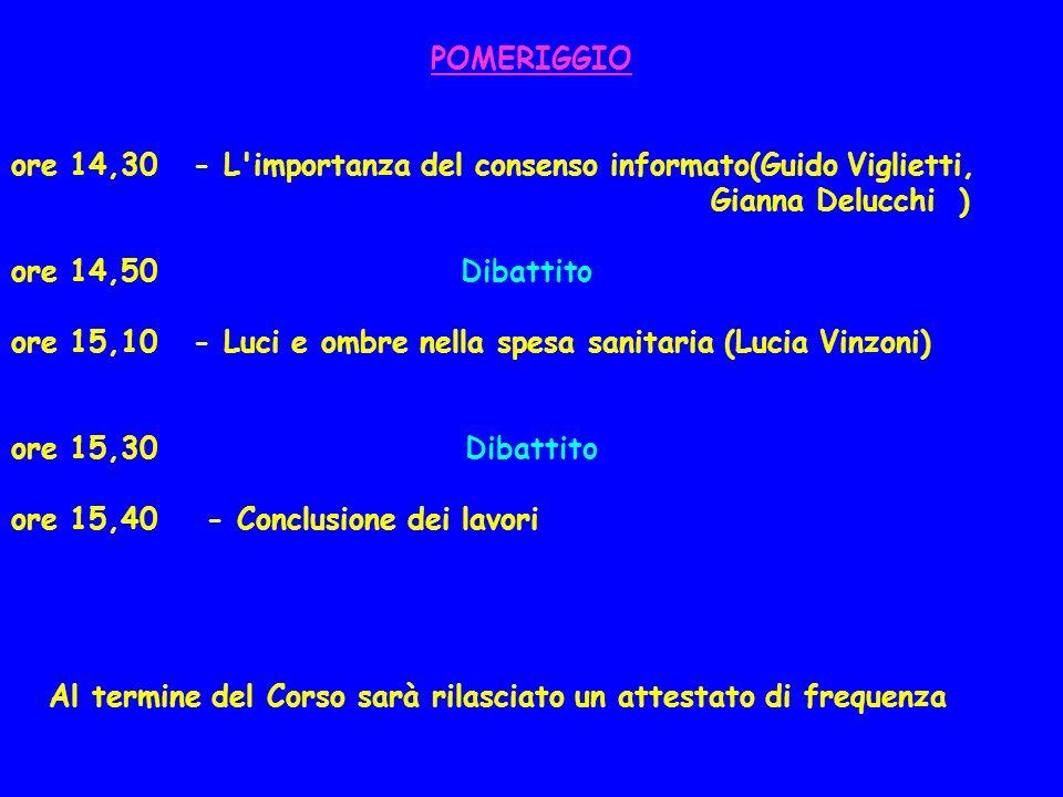 POMERIGGIO ore 14,30 - L'importanza del consenso informato(Guido Viglietti, Gianna Delucchi ) ore 14,50 Dibattito ore 15,10 - Luci e ombre nella spesa