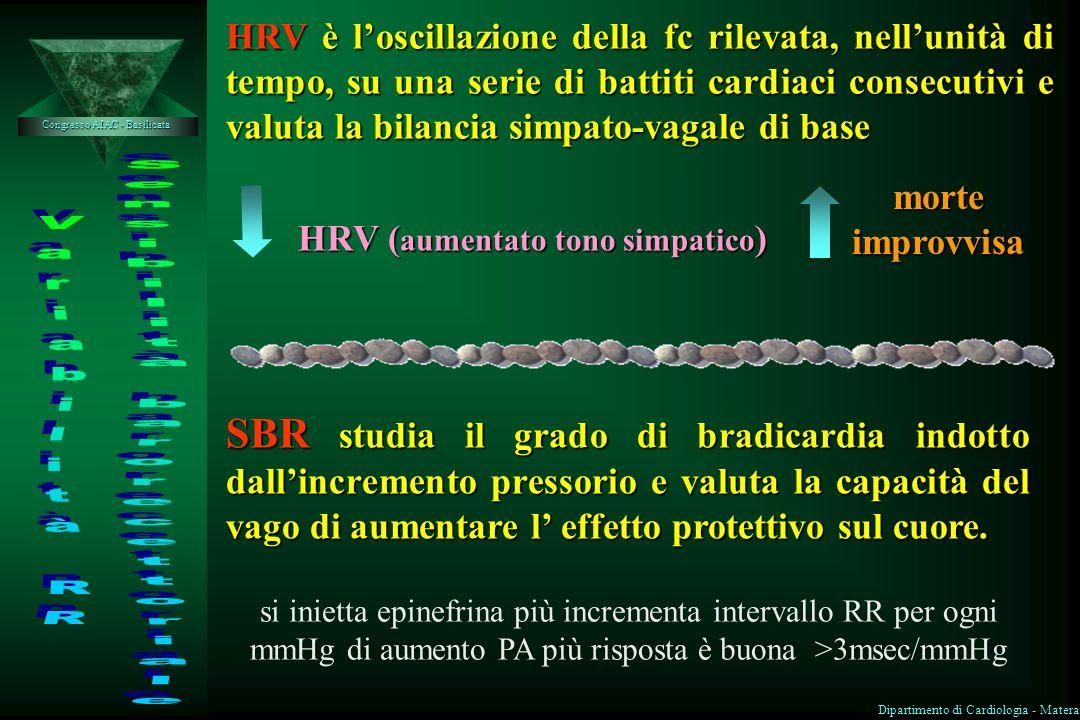 Congresso AIAC - Basilicata 3 anni dopo infarto del miocardio morte improvvisa 8% no TVS 21% si TVS Dipartimento di Cardiologia - Matera