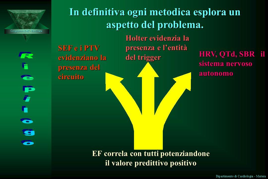 Congresso AIAC - Basilicata La metodica rileva segnali elettrici tra la fine del QRS e linizio del tratto ST Lalternanza dellonda T (misurata durante