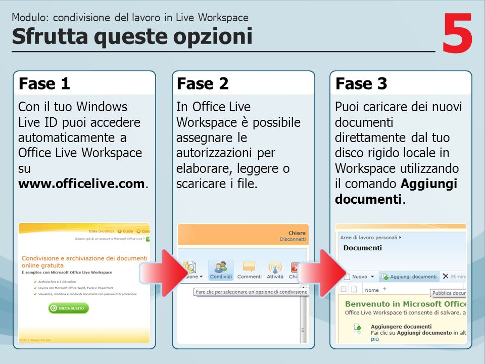 5 Fase 1 Con il tuo Windows Live ID puoi accedere automaticamente a Office Live Workspace su www.officelive.com. Fase 2Fase 3 In Office Live Workspace